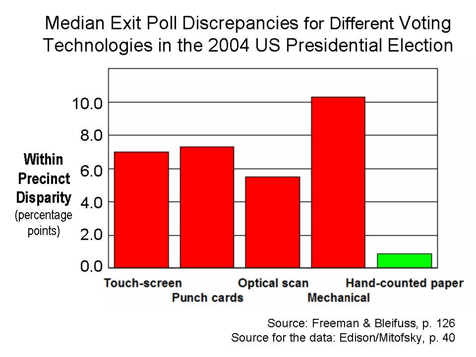 median_discrepancies